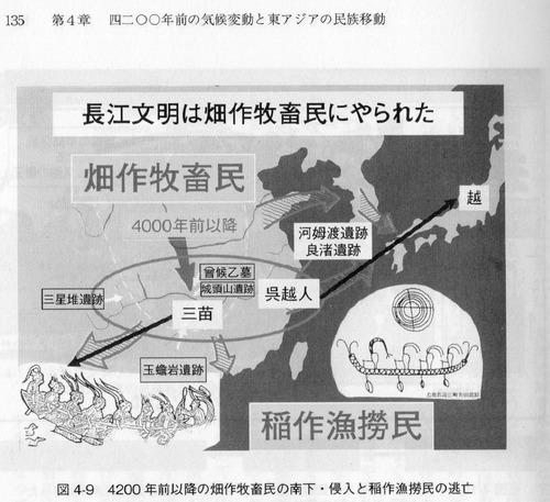 稲作漁撈文明p135図