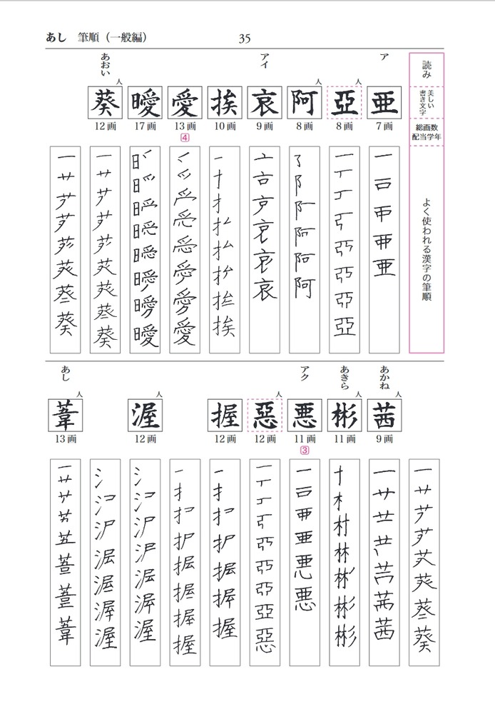 三省堂漢字筆順ハンドブック江守