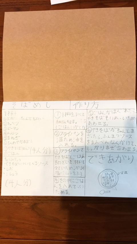 S__17686595