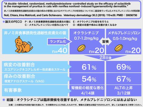 ビジアブ)猫のオクラシチニブ.001
