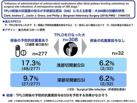 ビジアブ)TPLOの術後予防的抗菌薬投与の有効性