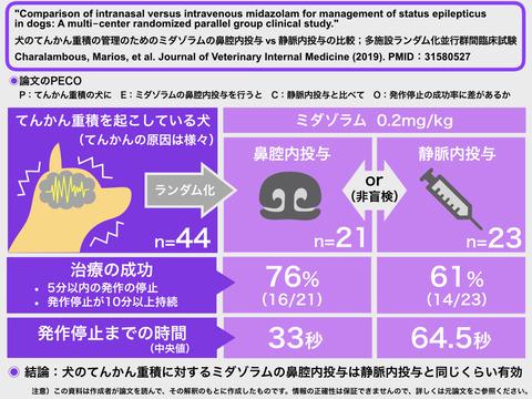 てんかん重積のミダゾラム鼻腔内投与 PMID31580527