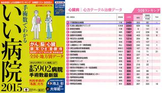 ranking2015[1]