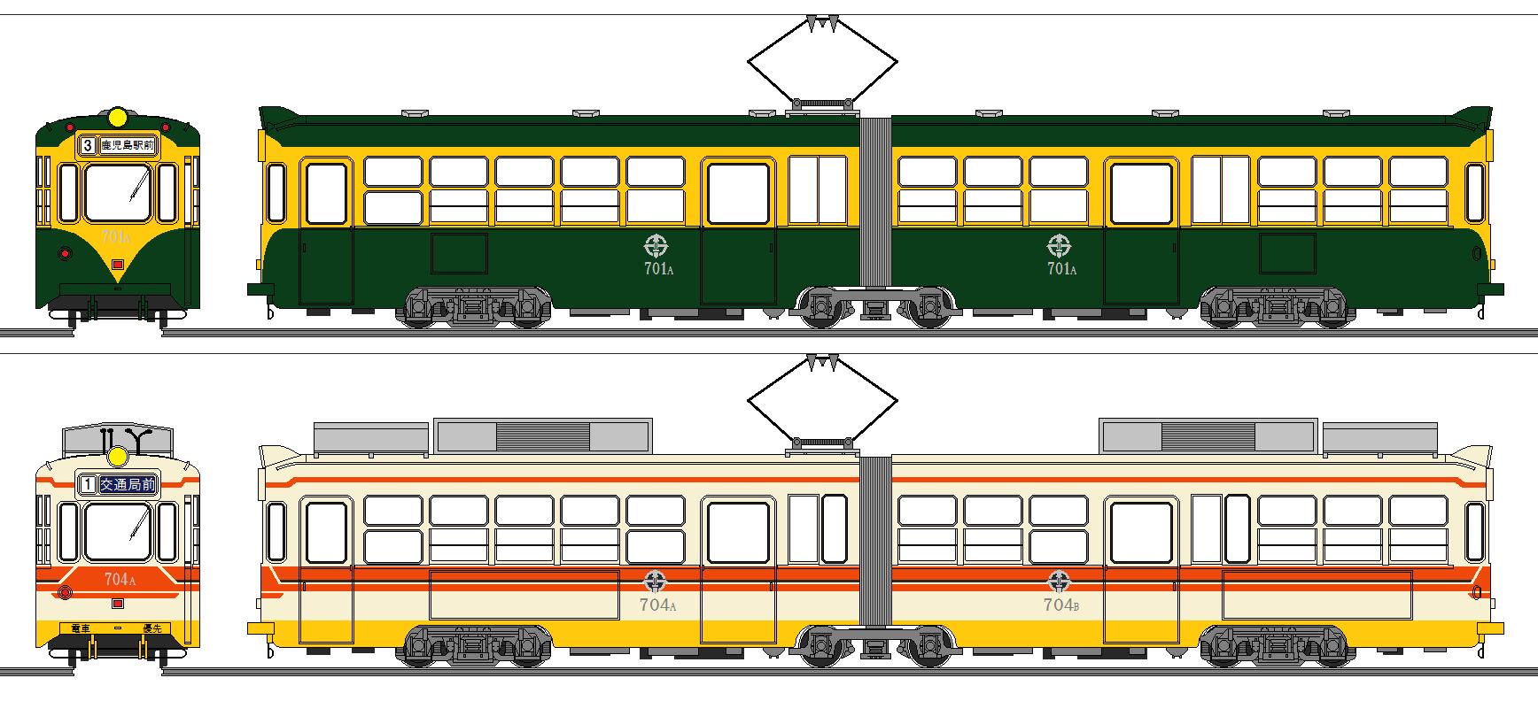 鹿児島市交通局700形電車