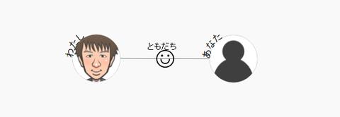 相関図にキャラクター画像などを表示する機能を追加しました。