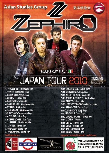 Zephiro2010