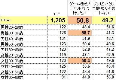 調査結果1_表