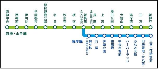s-神戸路線図