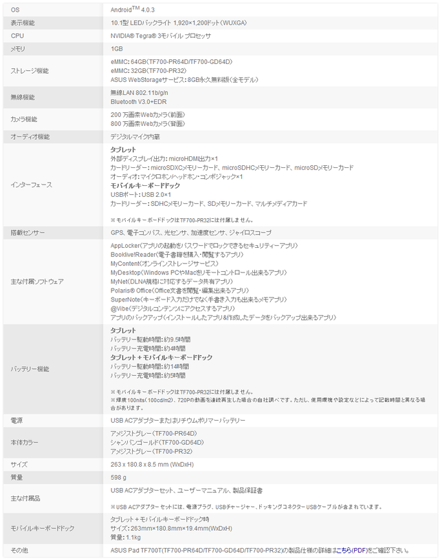 ASUS - タブレット- ASUS ASUS Pad TF700T