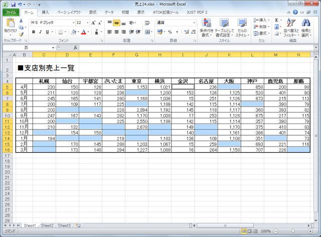 Excelの表で、データが入っておらず、空白となっているセルにまとめて何か処理を実行したいという場合、いちいちセルを選択して実行するのは面倒だ。[検索と選択]を利用すれば、自動的に空白セルだけを選択できるのでやってみよう。