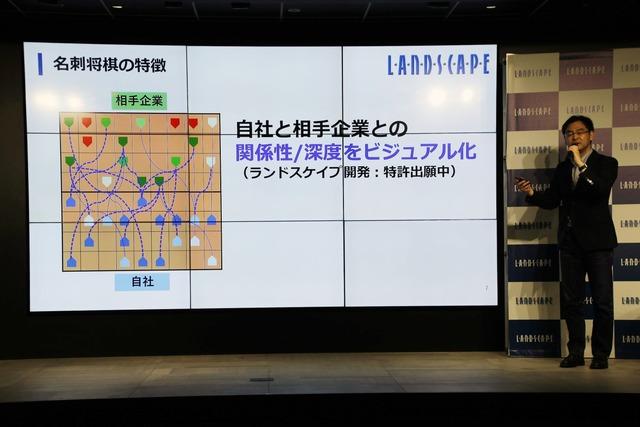 「名刺将棋」の特徴を説明した資料