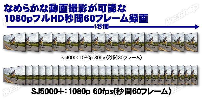 1秒間に60コマの撮影ができる60fps記録に対応。