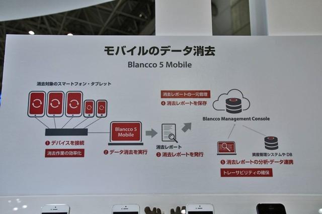 モバイルのデータ消去「Blancco 5 Mobile」