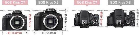EOS Kiss X7