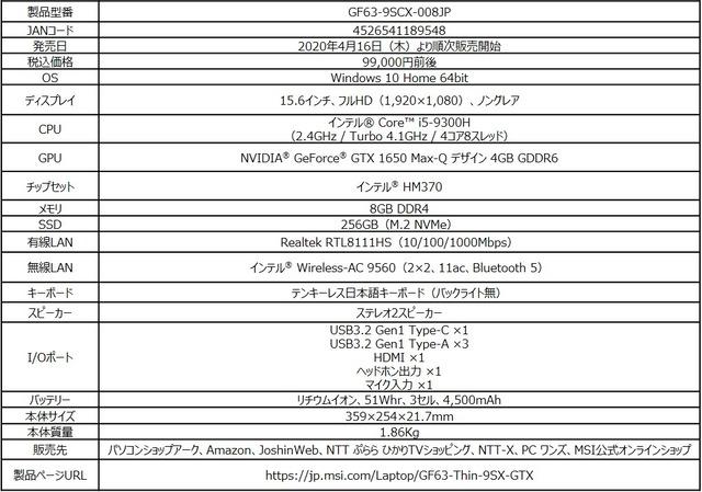 スペック表 GF63-9SCX-008JP