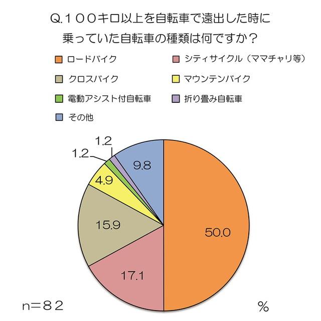3_large