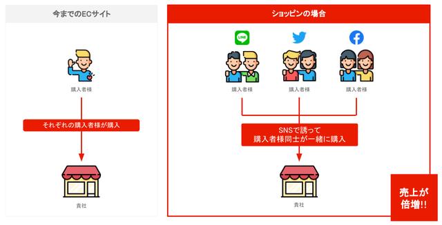 ショッピン_画像6