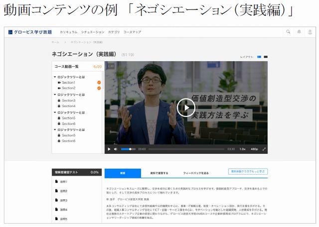動画コンテンツの例