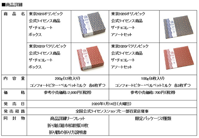 """Photo of Finally the Olympic Year! The Tokyo 2020 Olympics officially licensed product """" The Chocolate Box '' etc. appeared from Meiji"""
