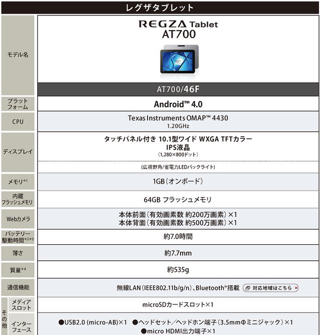 タブレット REGZA Tablet AT700