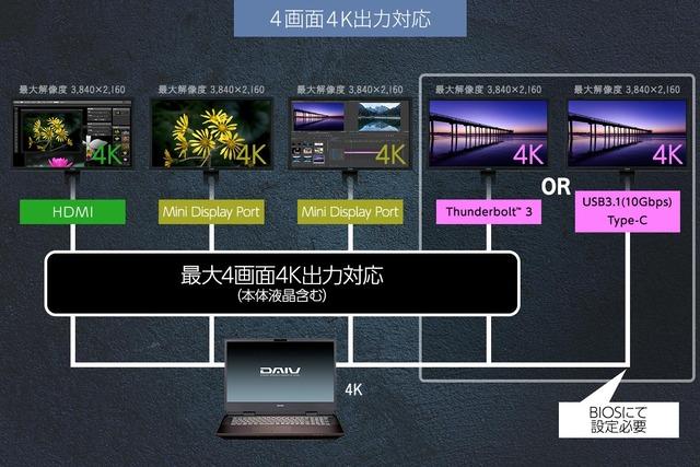 201210_DAIV 7N_4画面利用