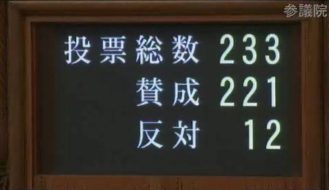 反対者はわずか12人、参議院本会議で違法ダウンロード刑罰化が確定