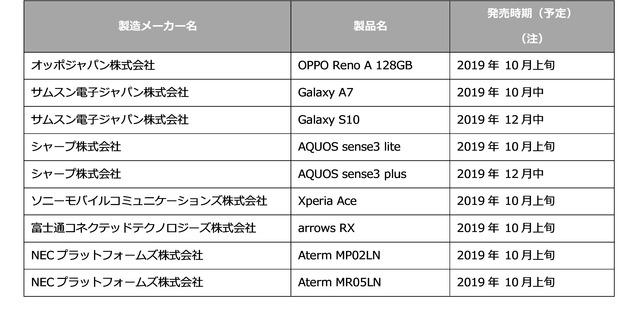 20190906製品表