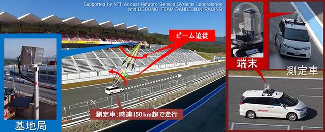 富士スピードウェイにおける高速走行実験風景