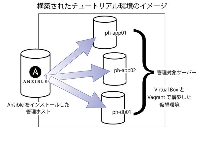 image201411