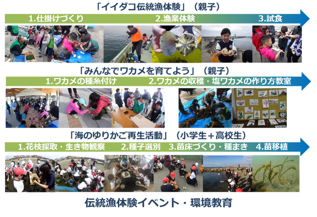 伝統漁体験イベント・環境教育