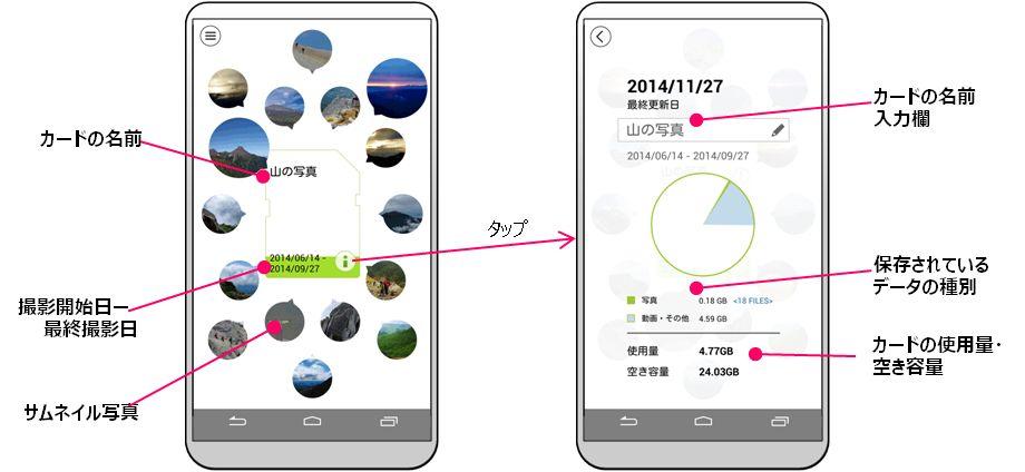東芝_NFC_SDHCカードPreviewイメージ_150106