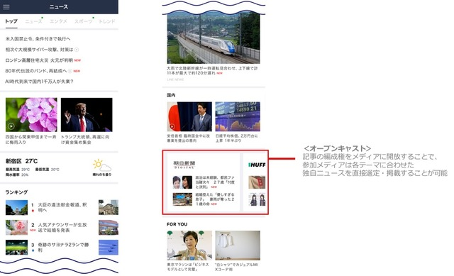 LINE NEWS01