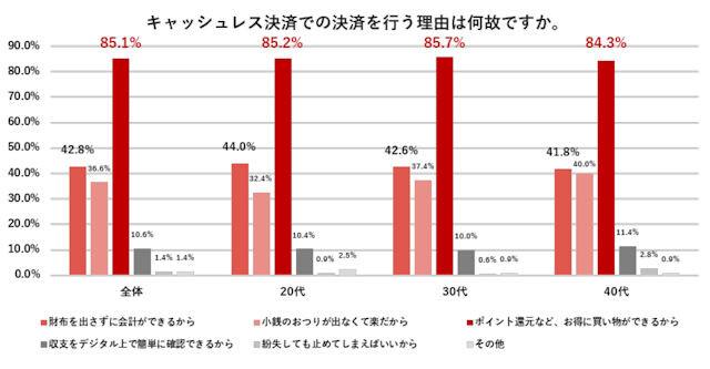 グラフ002