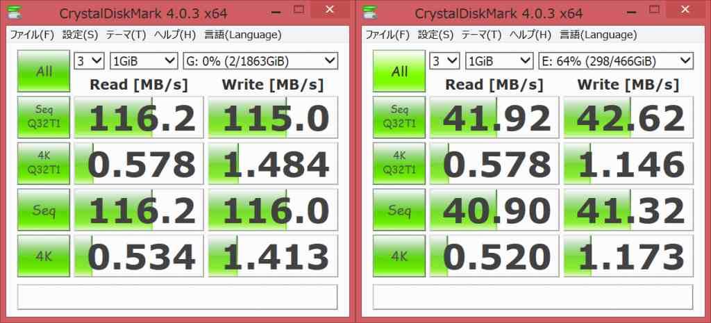 左がUSB3.0接続の「My Passport Ultra」、右がUSB2.0接続の他社製HDD