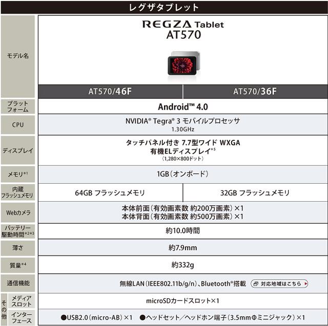タブレット REGZA Tablet AT570