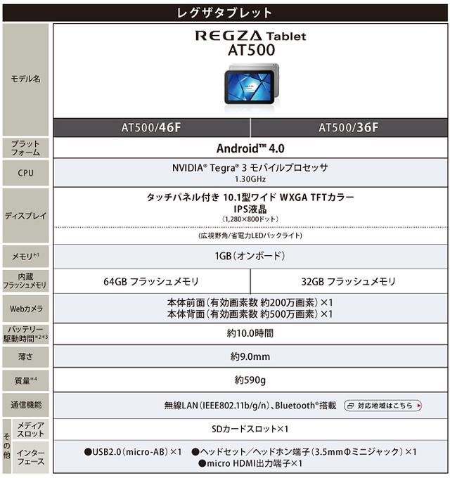 タブレット REGZA Tablet AT500