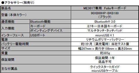 手ごろな10.1インチのAndroidタブレット「ASUS MeMO Pad Smart ME301T」登場!