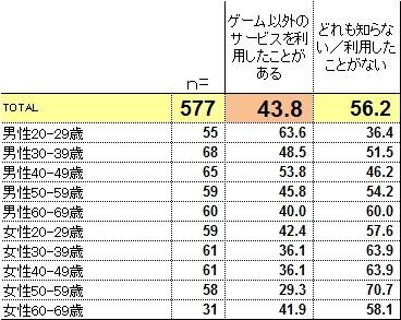 調査結果4_表