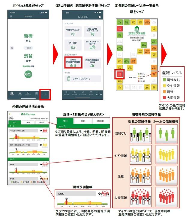 スマホアプリ「山手線内 駅混雑予測情報」の画面