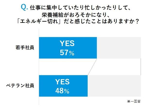 05_グラフ3