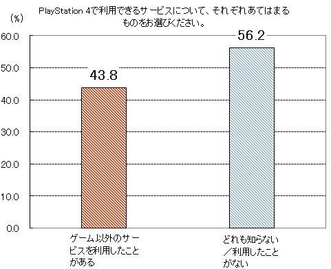 調査結果4_グラフ