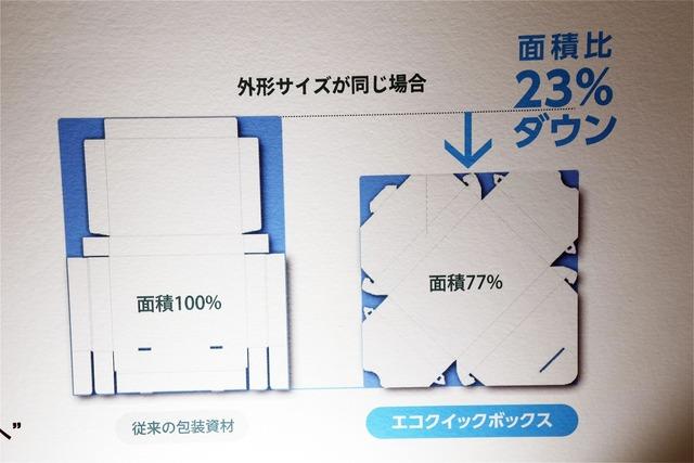 Eco-Quick-boxなら、外形サイズが同じ場合でも包装資源を節約できる
