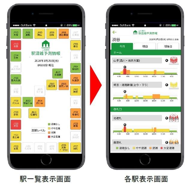 スマホアプリ「山手線内 駅混雑予測情報」