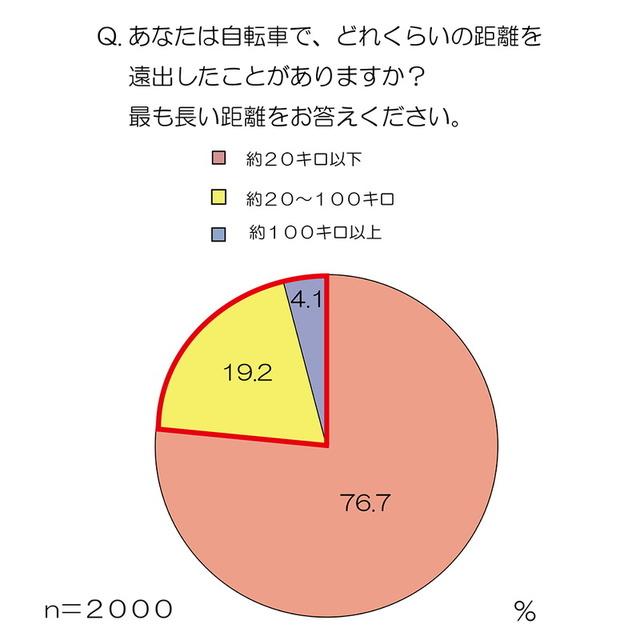 2_large