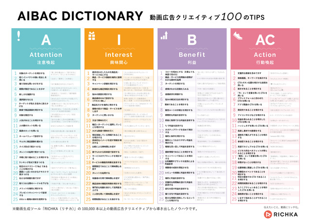 AIBAC_Dictionary