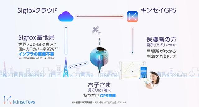 005__network
