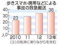 歩きスマホの事故増加=最多の ...