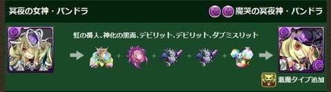 pandra (Custom)