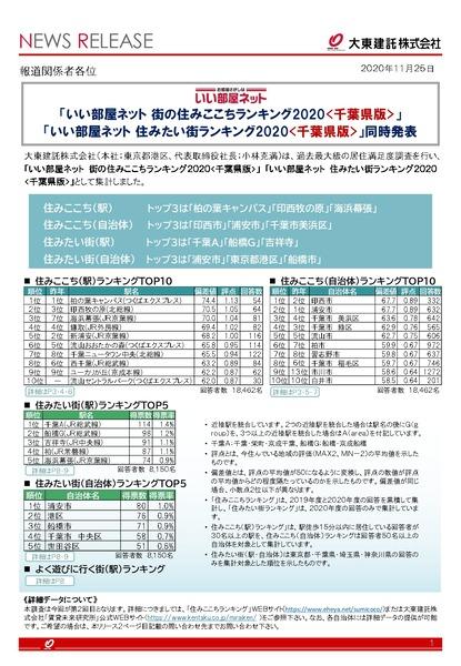 release_sumicoco2020_chiba_20201125-1_page-0001