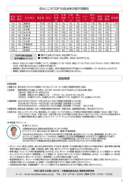 release_sumicoco2021_gunma_20210519_page-0002